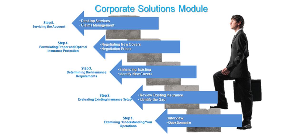 awnic-corporate
